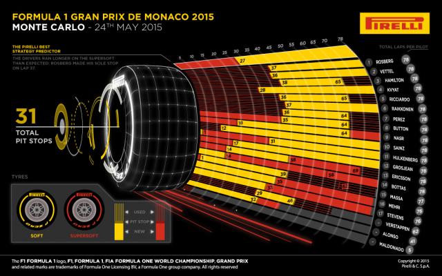 06-Monaco-Race1-1k-EN