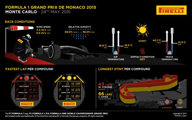 06-Monaco-Race2-1k-EN